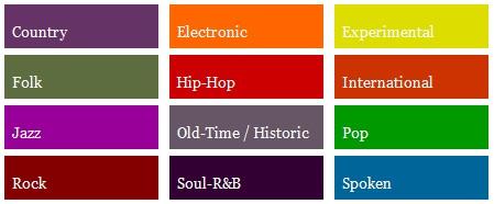genre-free-music-archive