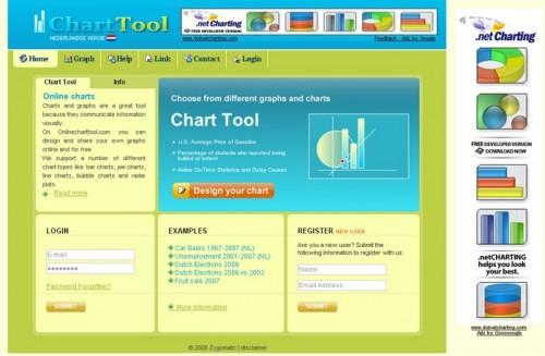 ChartTool