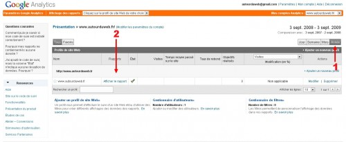 Google analytics accueil