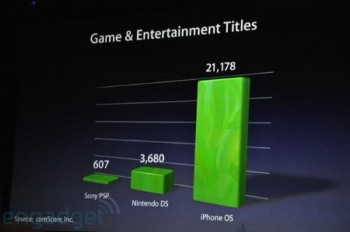apple-ipod-iphone