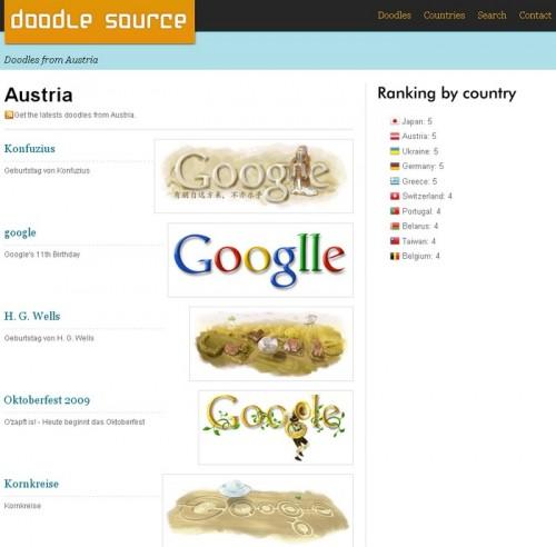 doodle-source