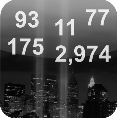 iPhone 9 11 numbers