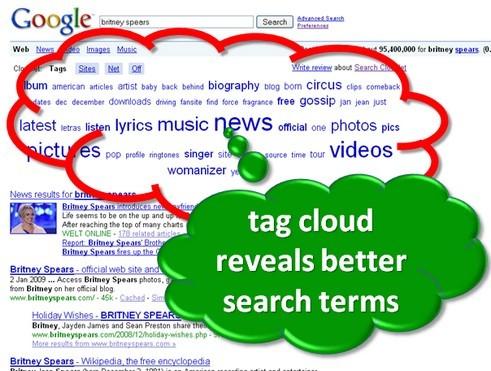 search cloudet 8 Add ons Firefox pour améliorer vos recherches sur Google