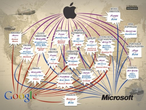 apple google microsoft
