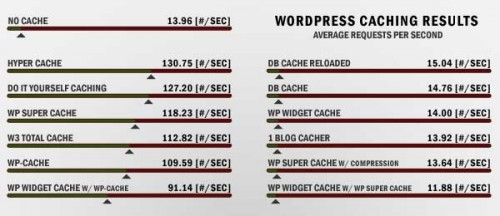 resultat plugin cache