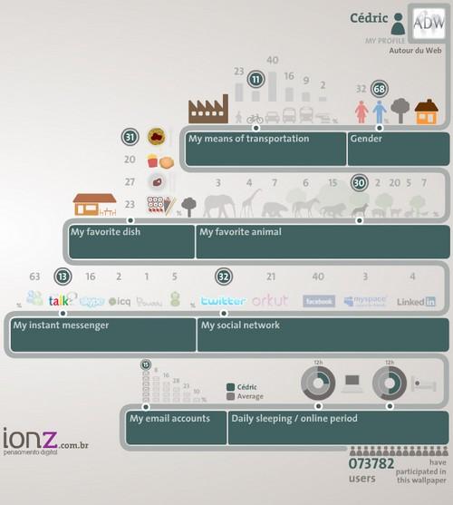 infographie cedric