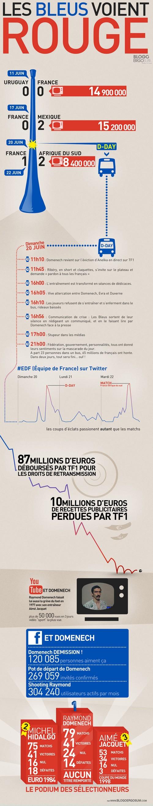 infographie equipe de france