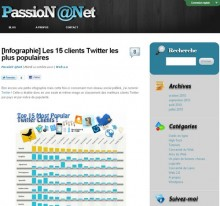 infographie clients twitter