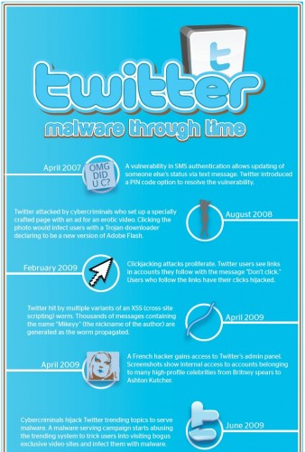 twitter infographie 1