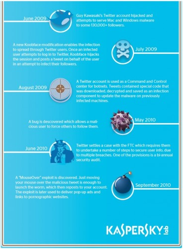 twitter infographie 2