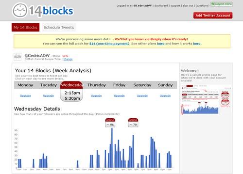14blocks