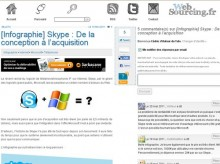 skype infographie