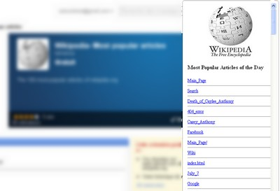 Wikipedia Most popular articles