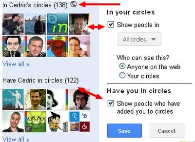 gerer gens cercles