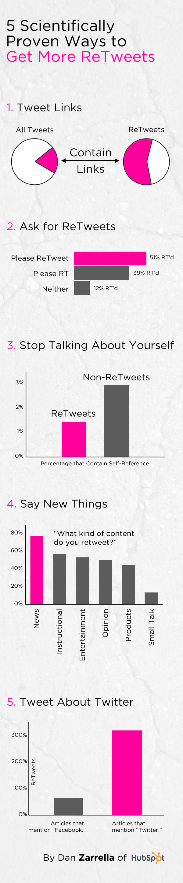 retweets infographie 5 manières dobtenir plus de ReTweets