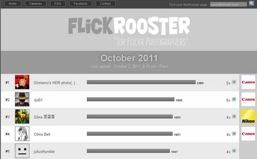 flickrooster