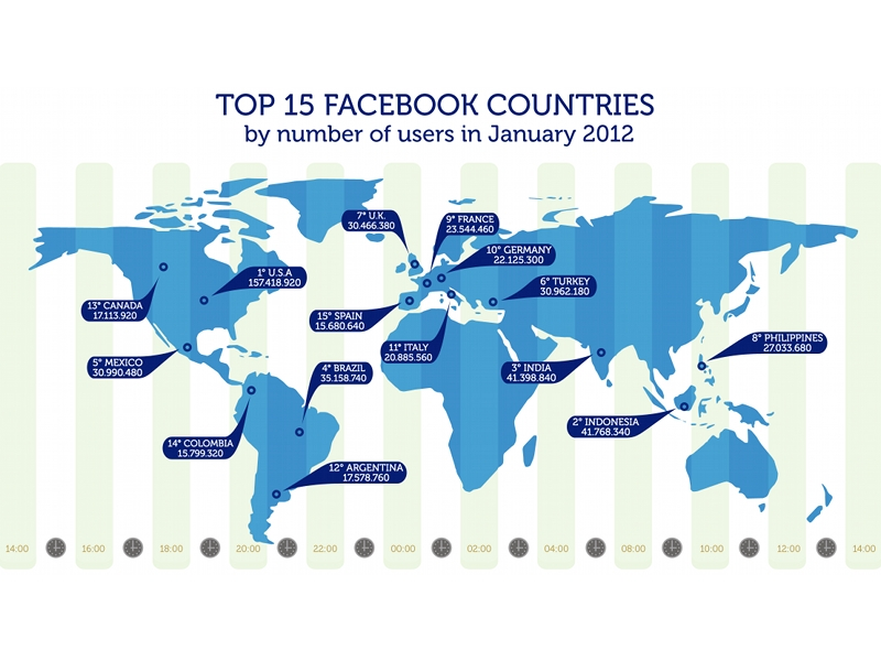 top15-facebook-pays