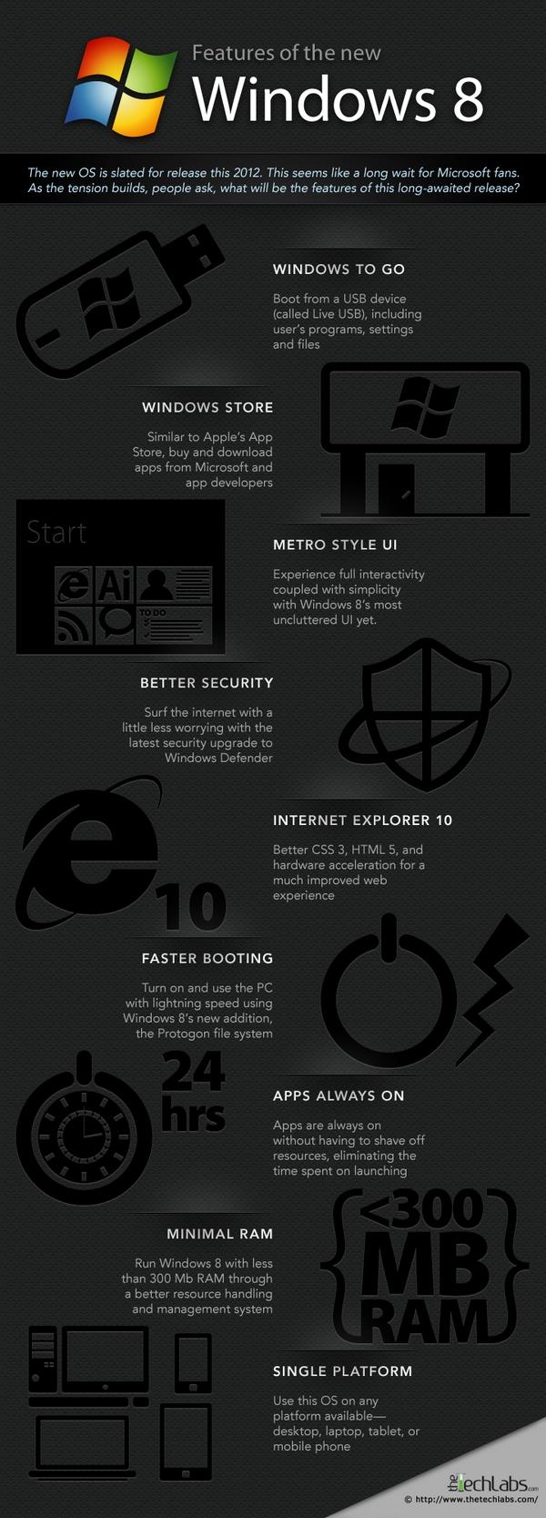 windows-8-caracteristiques