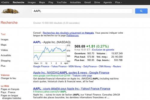 bourse-google