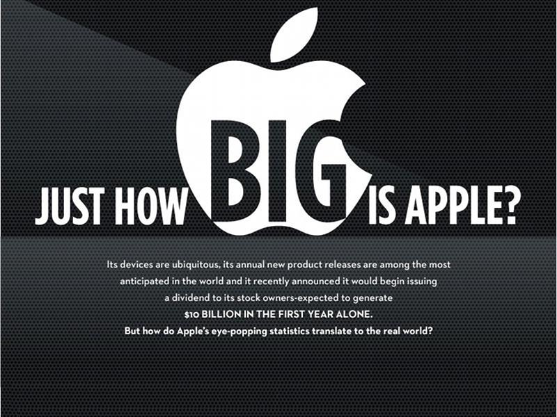 chiffres-statistiques-apple