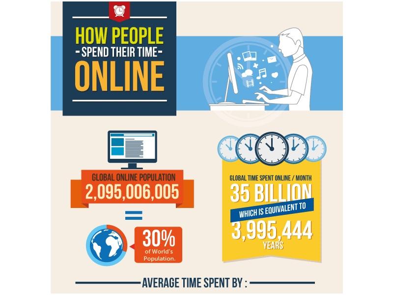 internet-temps-en-ligne