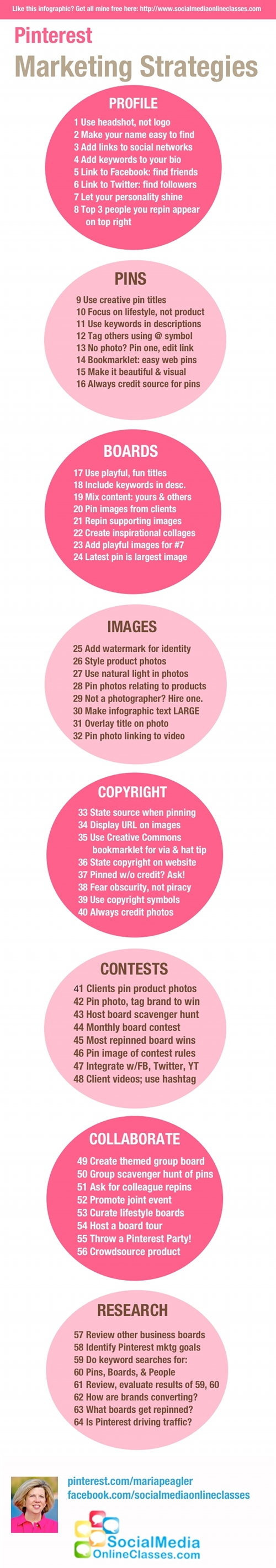 pinterest-infographie