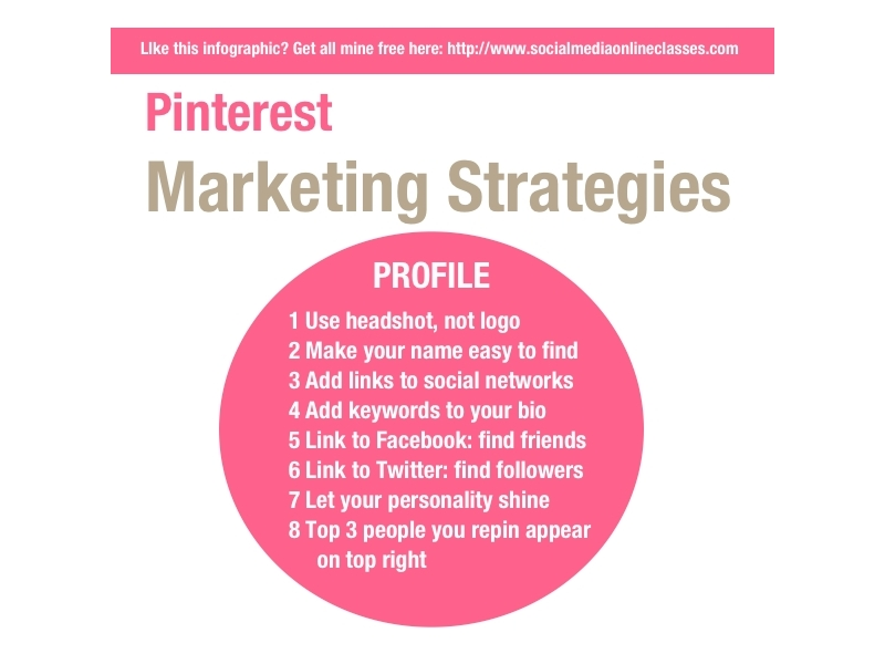 pinterest-marketing-infographie