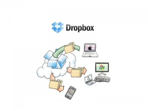 dropbox-meilleurs-services