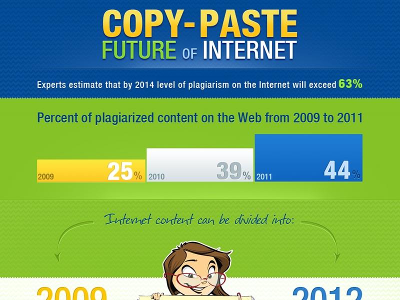 avenir-internet-plagiat