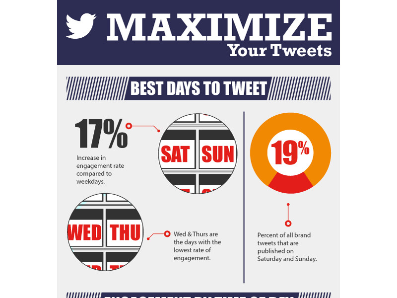 maximiser-tweets