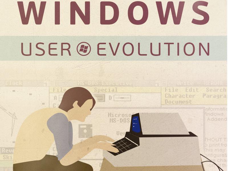 evolution-windows