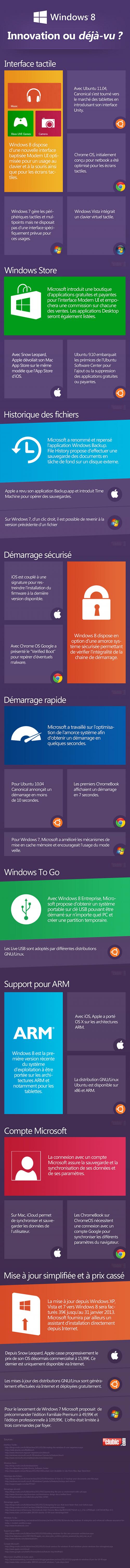 fonctionnalités-windows-8