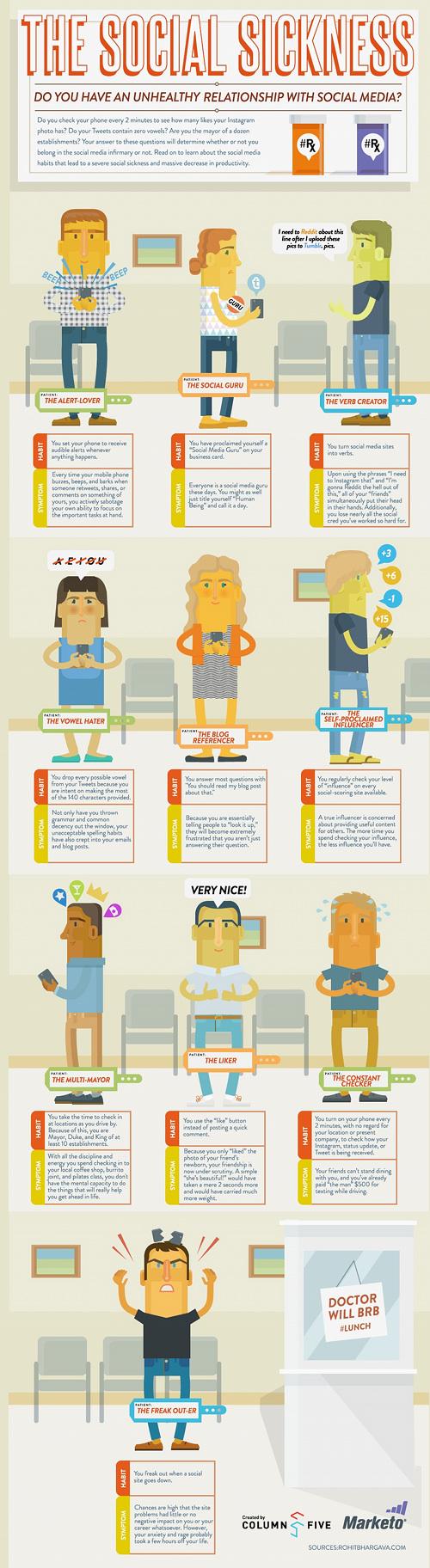 signes-addiction-reseaux-sociaux