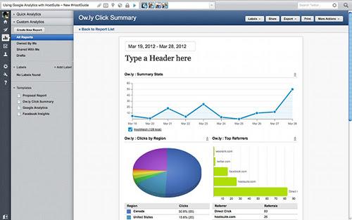 hootsuite 5 extensions Chrome pour gérer efficacement un Site Web / Blog