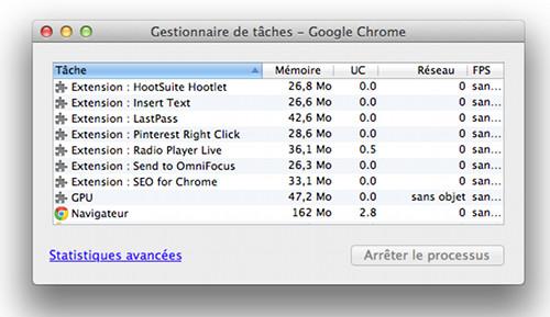 gestionnaire taches chrome 7 fonctions peu connues (mais indispensables) sur Google Chrome