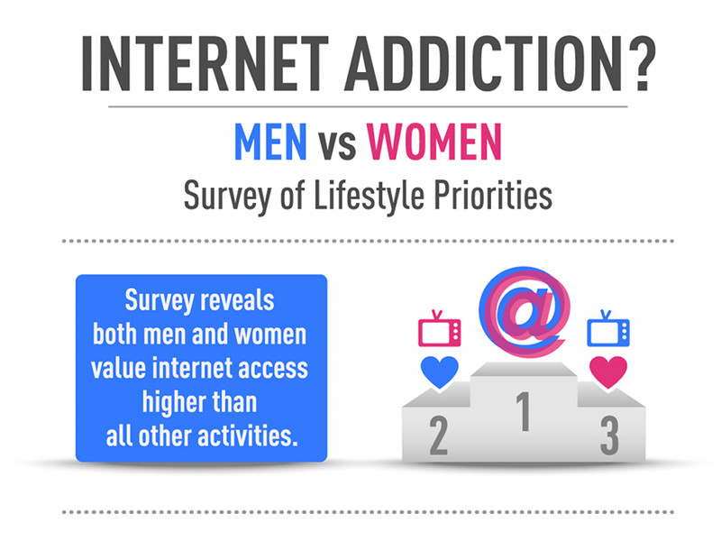 internet-addiction-hommes-femmes