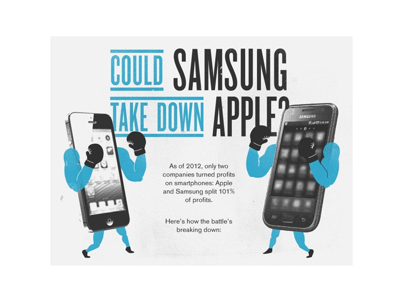 samsung-contre-apple