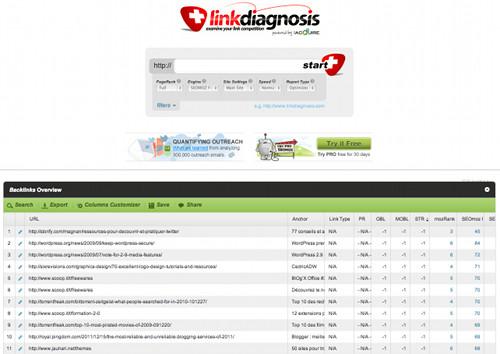linkdiagnosis