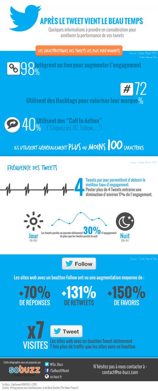 secret-tweets-preformance