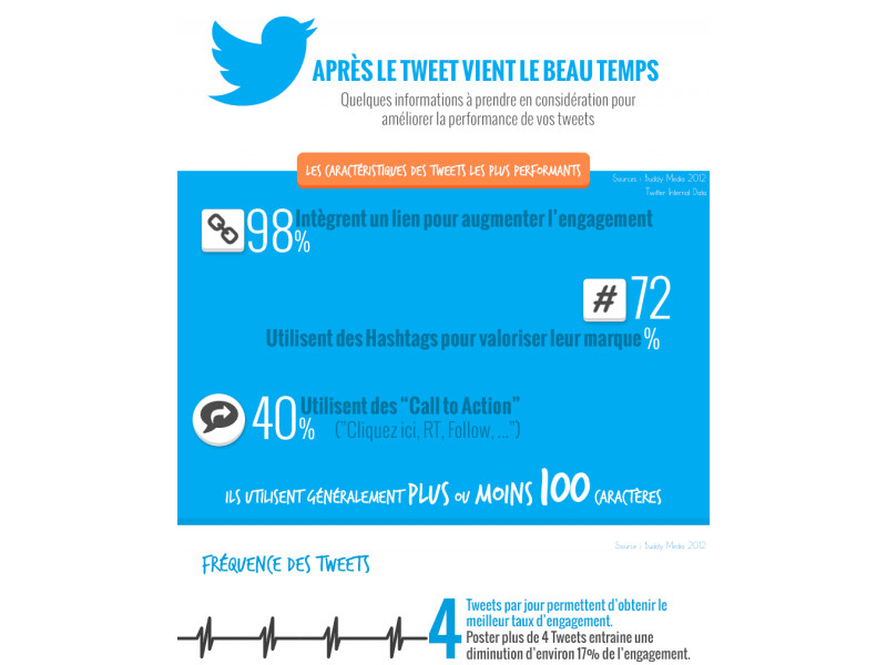 secrets-tweet