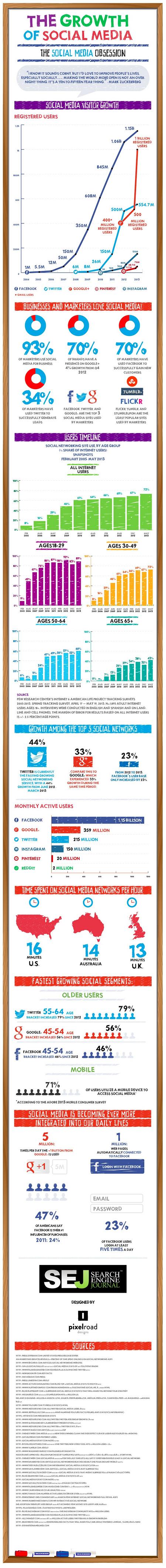 statistiques-reseaux-sociaux-2014