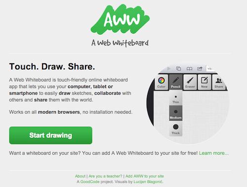 7 services en ligne pour avoir un tableau blanc collaboratif