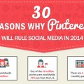 raisons-business-pinterest