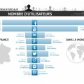 nombre-reseaux-sociaux-2014