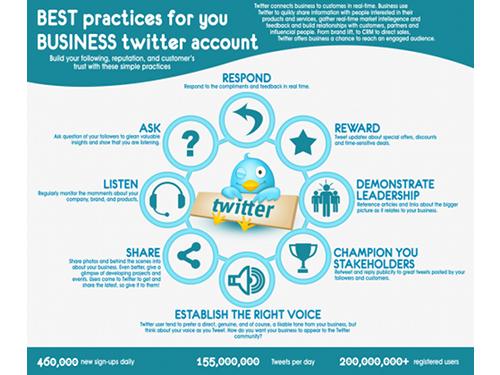 8-meilleures-pratiques-twitter