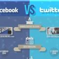 facebook-twitter-bourse