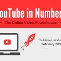 youtube-chiffres