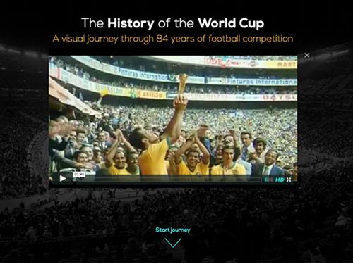 histoire-coupe-monde