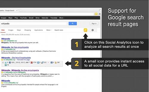 social-analytics-google