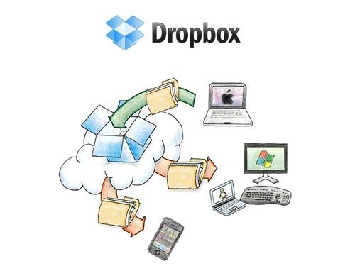 outils-astuces-dropbox